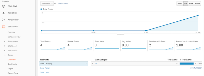 FAQ events in Google Analytics dashboard