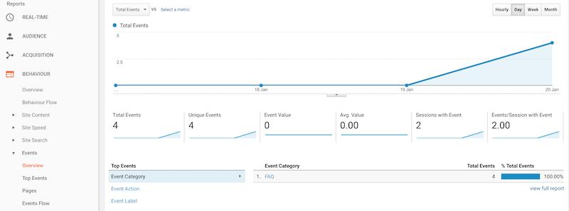 FAQ events in Google Analytics dashboard